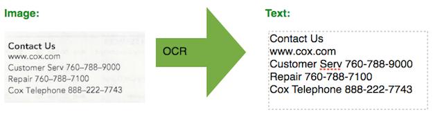 pdf to tiff converter open source java